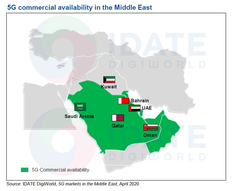 5G Middle East IDATE